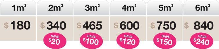 Mixed Hardwood Prices 2014